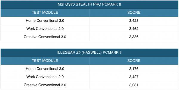 msi-gs70-benchmark-7