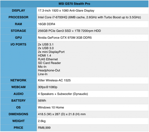 msi-gs70-spec-table