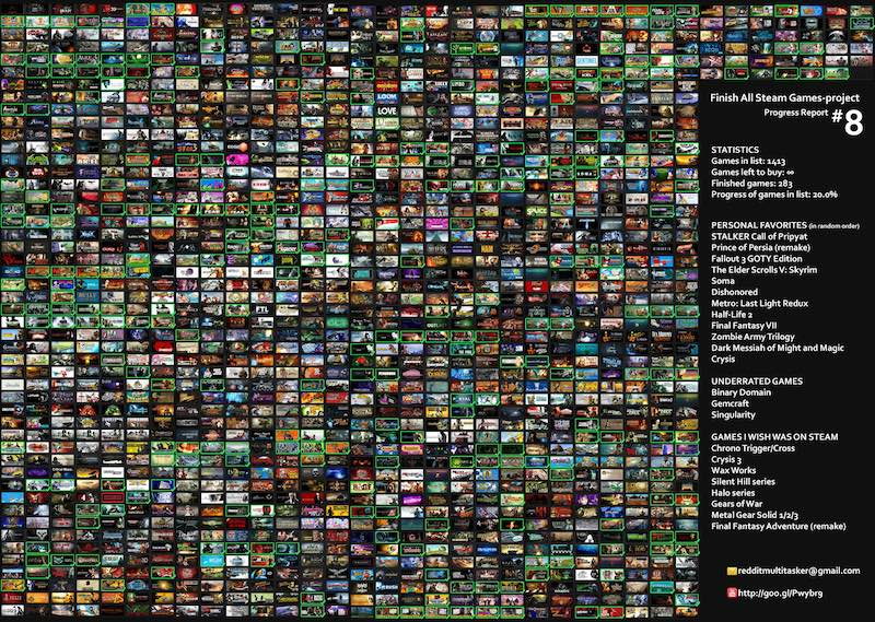 steam free to play list