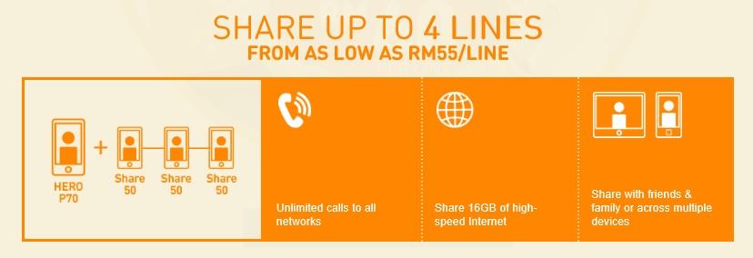 U mobile introduces hero plus postpaid plan a member for Plus plan online