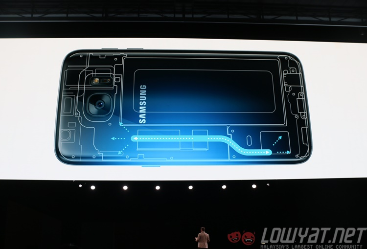 samsung-galaxy-s7-liquid-cooling