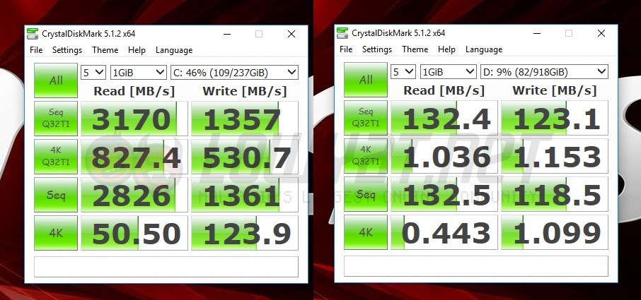 MSI Vortex Prototype SSD and HDD Benchmark