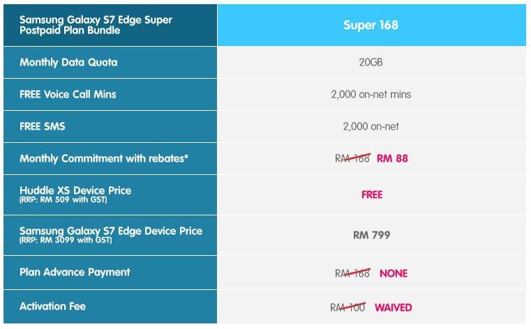 Galaxy-S7-Edge-4G-Yes-Plan