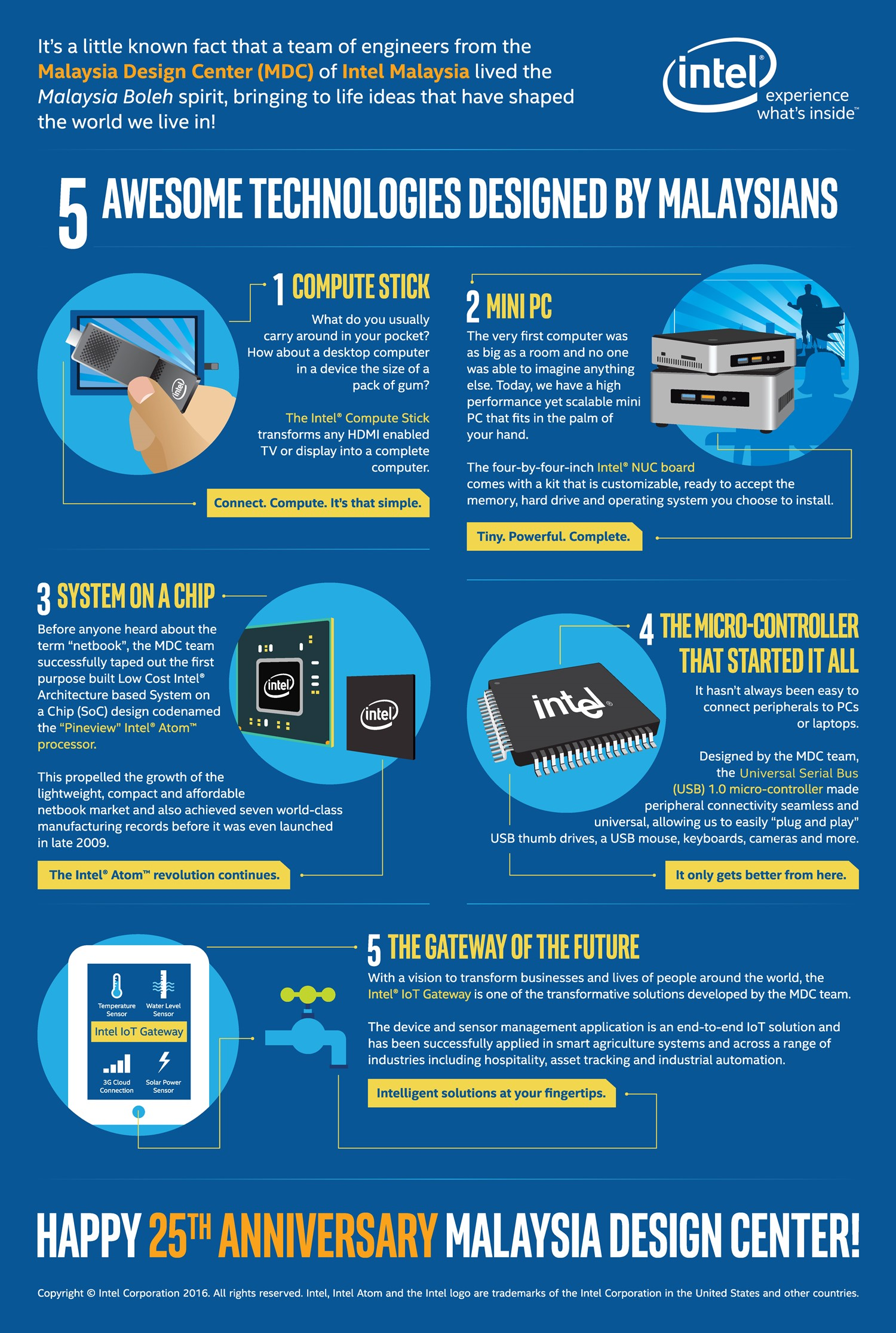 Priority_Intel_feb16_infographic_FB_R12_FA_otl_lowres - FIXED