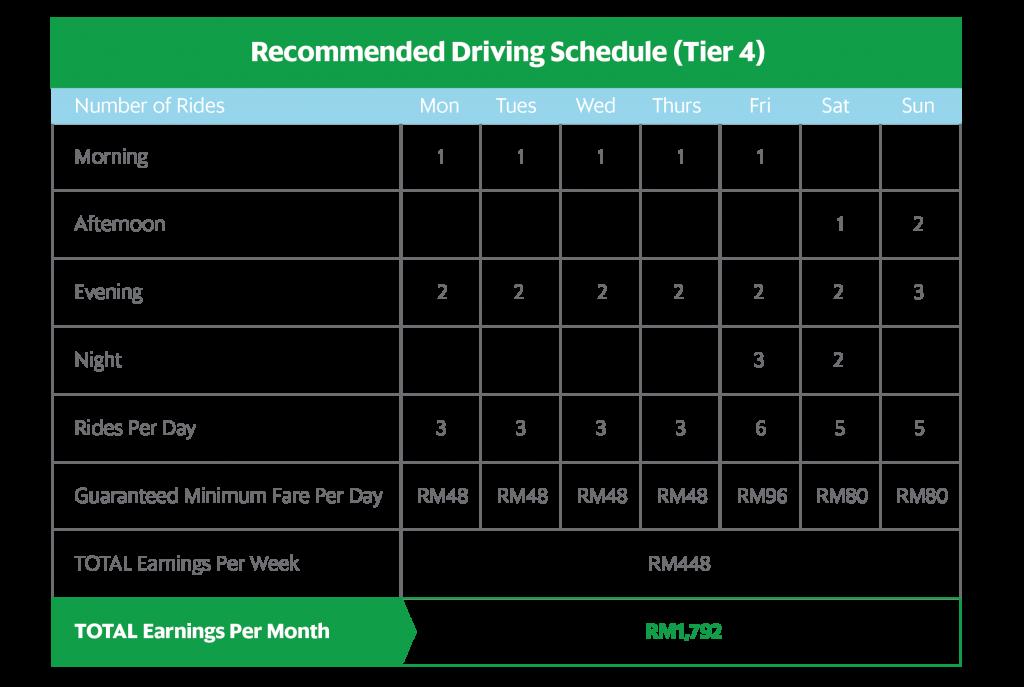 daily incentives and minimum fare guarantee-03 copy