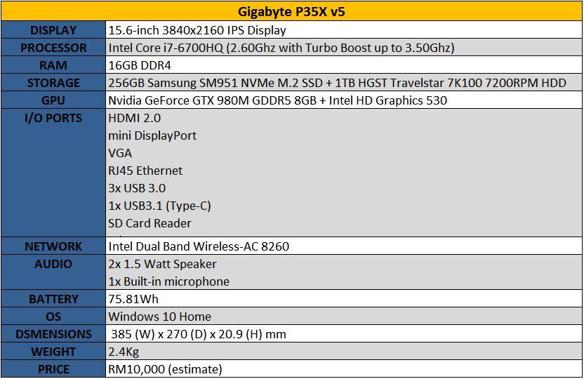 gigabyte p35w v5 specs table 2 (final)