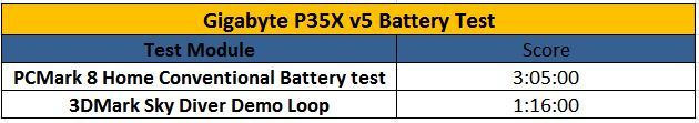 p35x battery test
