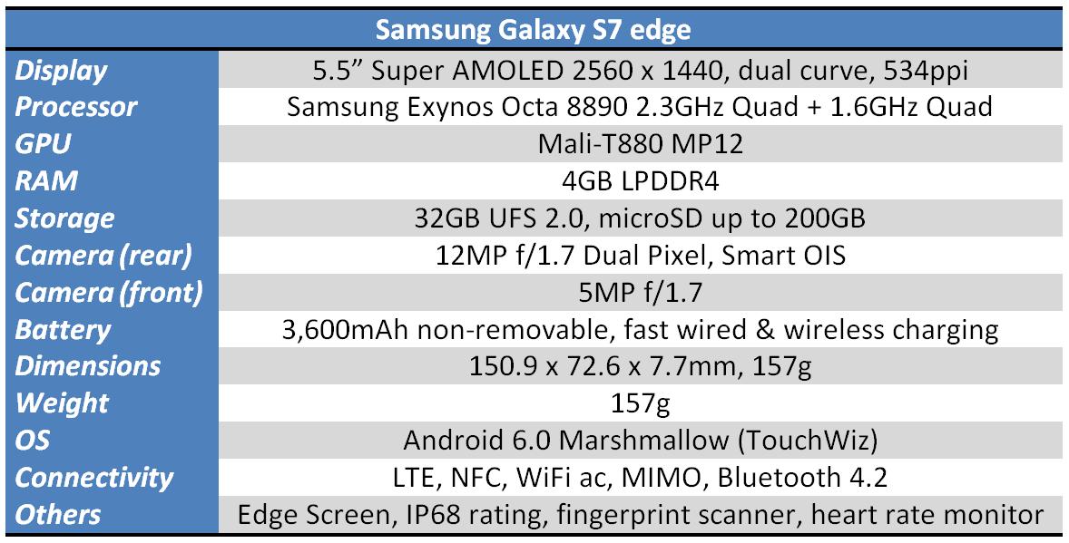 samsung-galaxy-s7-edge-specs-new