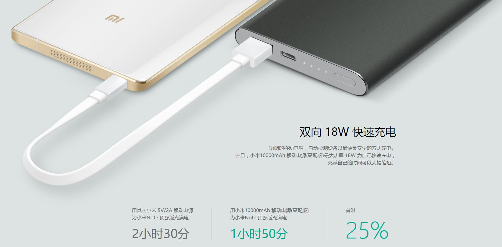 xiaomi-type-c-power-bank-3