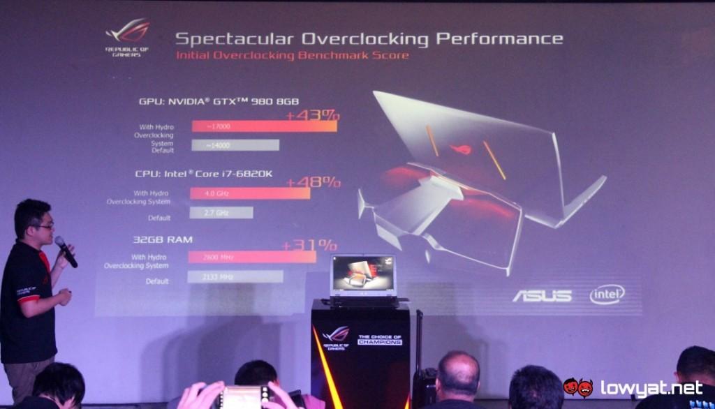 ASUS ROG GX700 Gaming Laptop 04