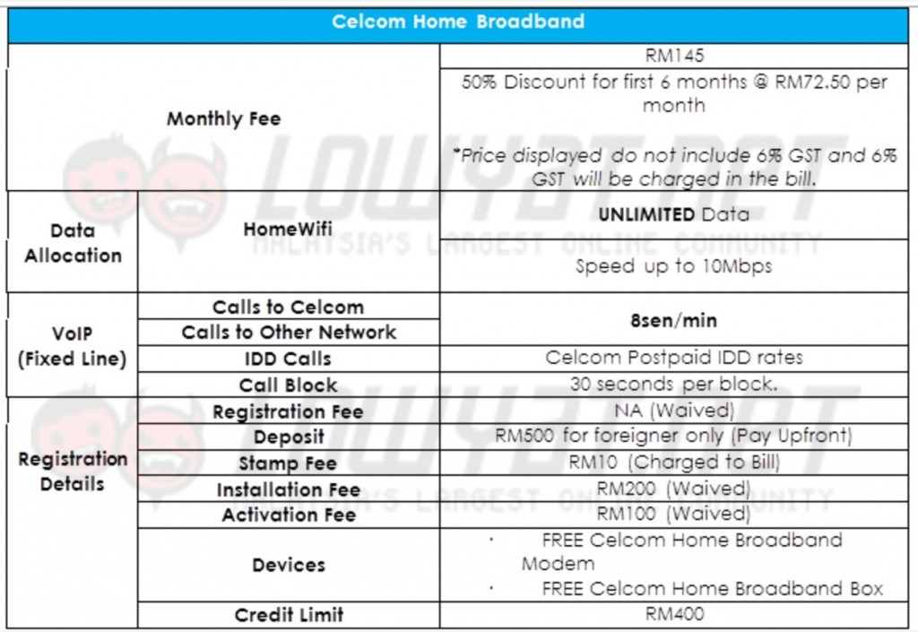 Celcom Fixed Broadband Plan