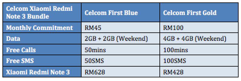 Celcom Xiaomi Redmi Note 3 Plan
