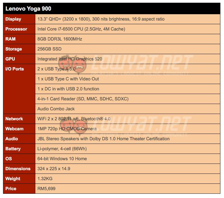Lenovo-Yoga-900-Hardware-Specifications