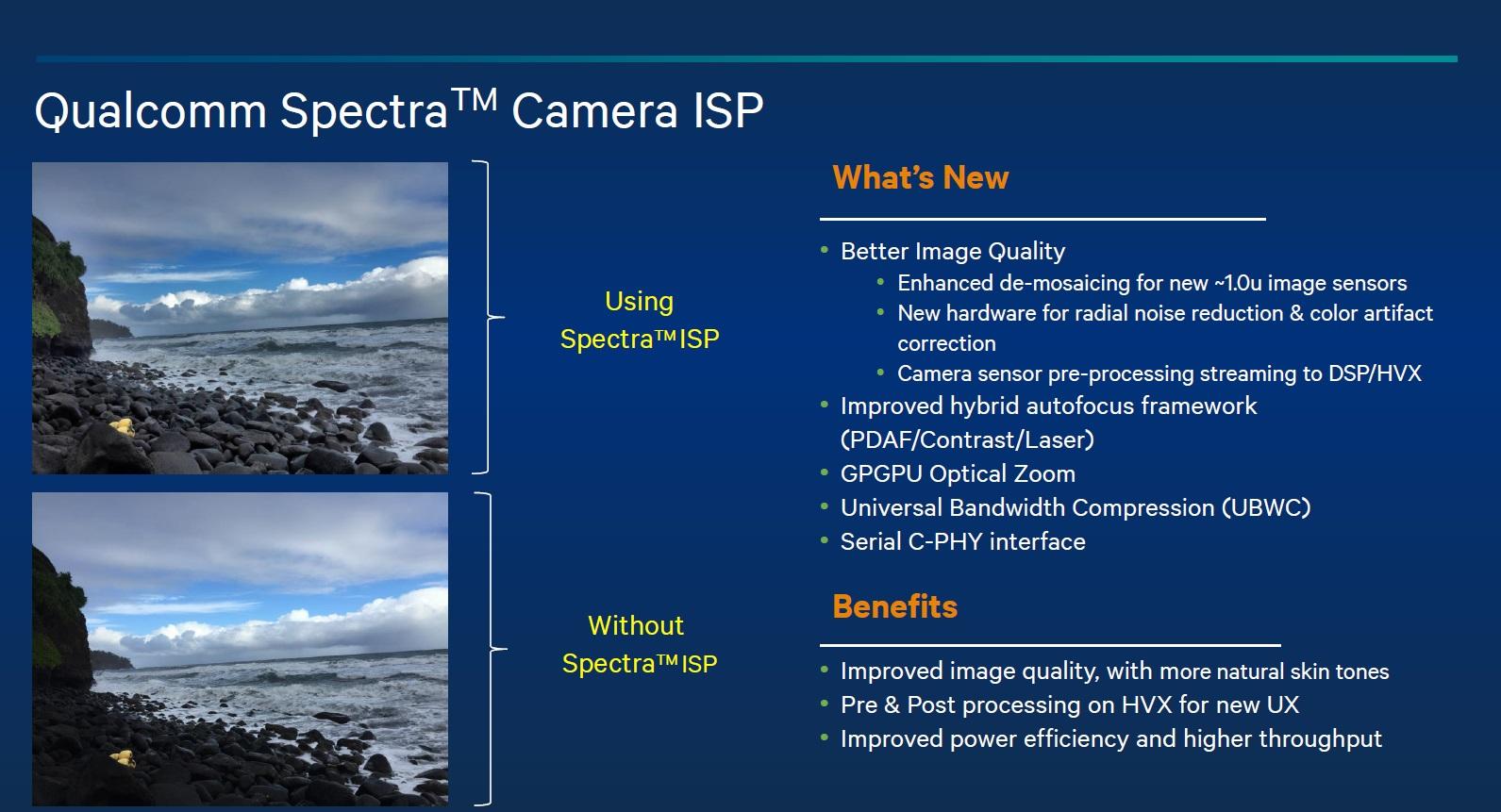 Snapdragon 820-spectra-isp-1