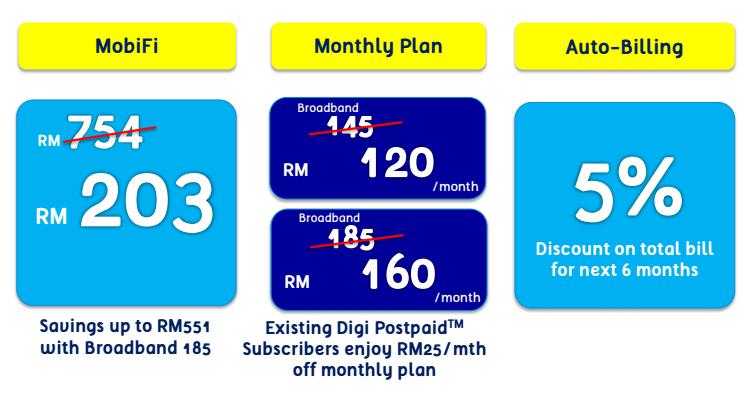 digi-broadband-plan