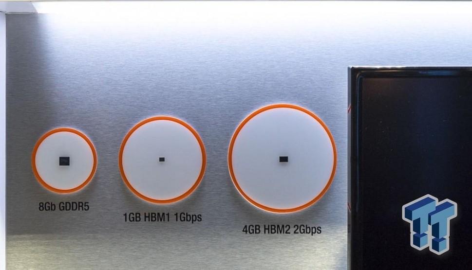 hbm2 comparison