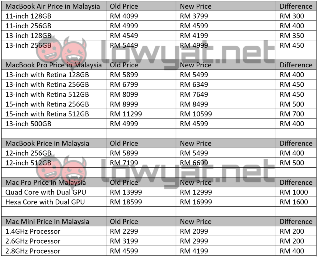 new-mac-prices-2016
