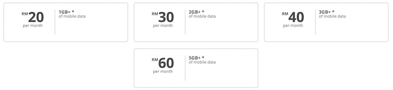redONE Data8 Plan Data Bundles