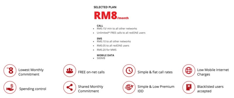 redONE Data8 Plan Details