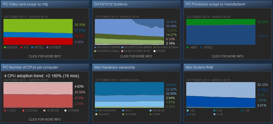 steam survery march 2016 (2)