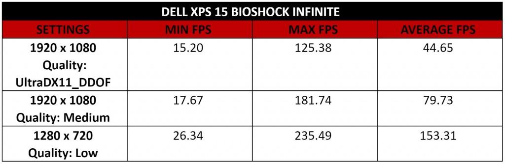 xps-15-bioshock