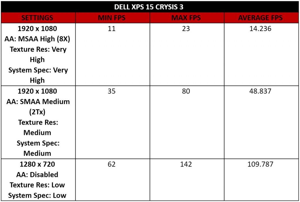 xps-15-crysis-3