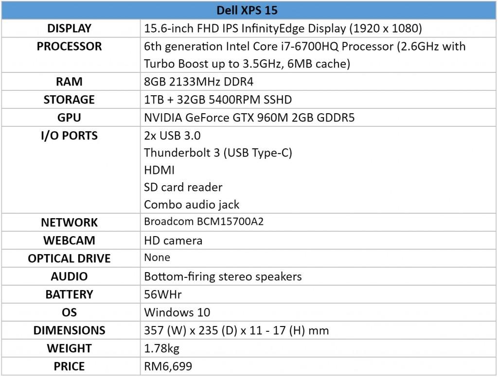 xps-15-spec-table