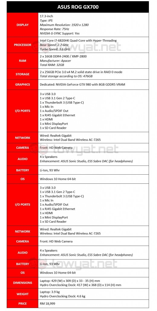 ASUS ROG GX700 Specifications