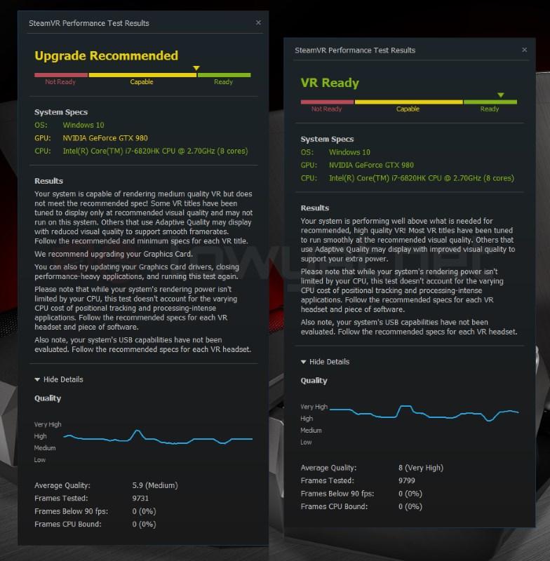 ASUS ROG GX700 SteamVR Performance Test