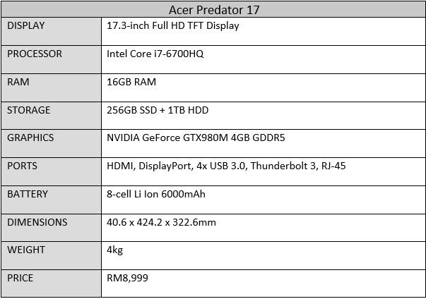 Acer Predator 17 Specs