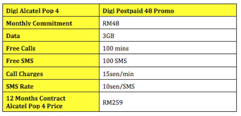 Digi Alcatel Pop 4 Bundle