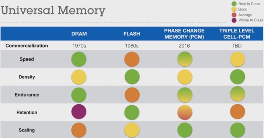 IBM PCM (2)