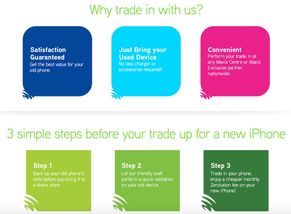 Maxis iPhone 6s Trade In Program More Info