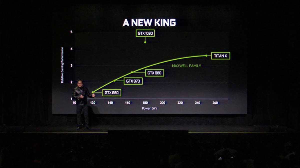 Nvidia Pascal (3)