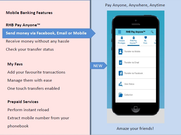 RHB Now App Money Via Facebook