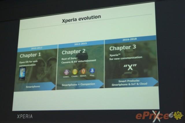 xperia-x-replacing-c-m-2