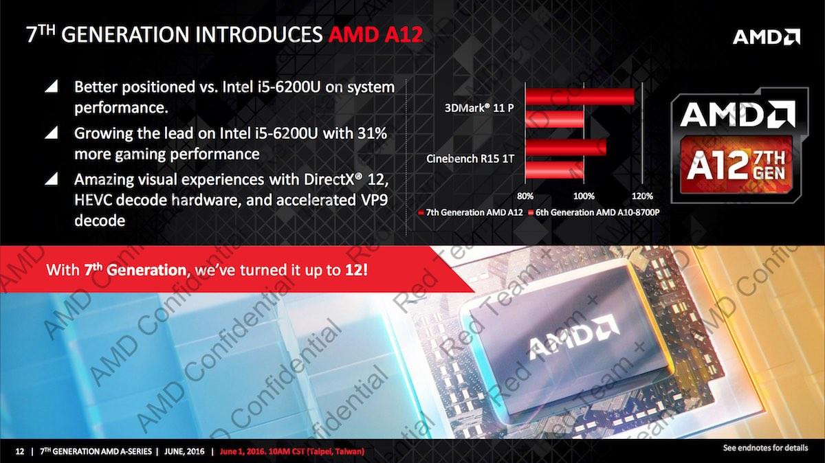 AMD APU Slide (2)