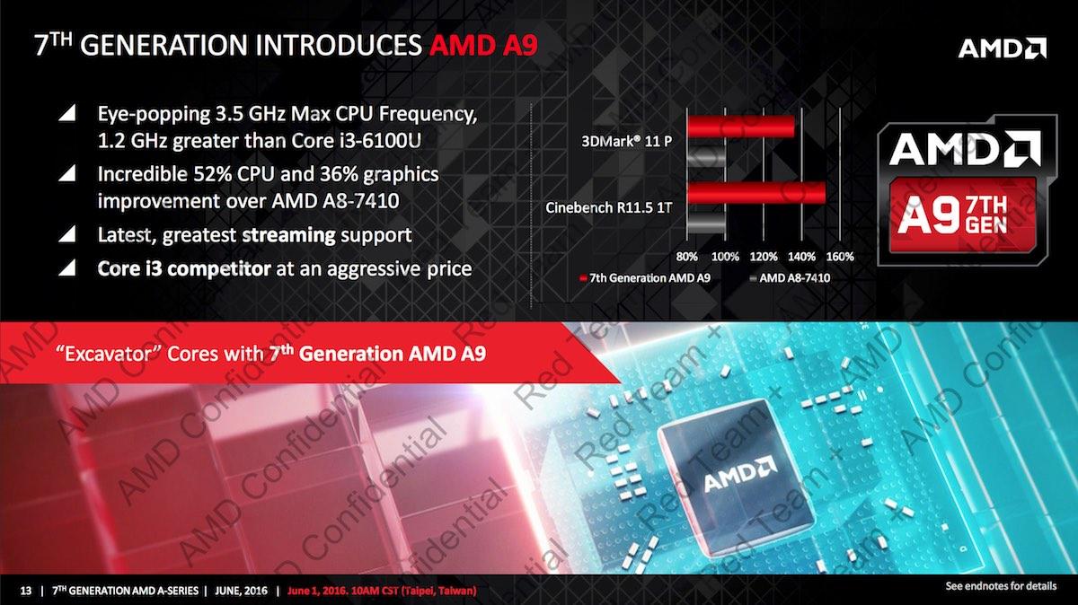 AMD APU Slides (3)