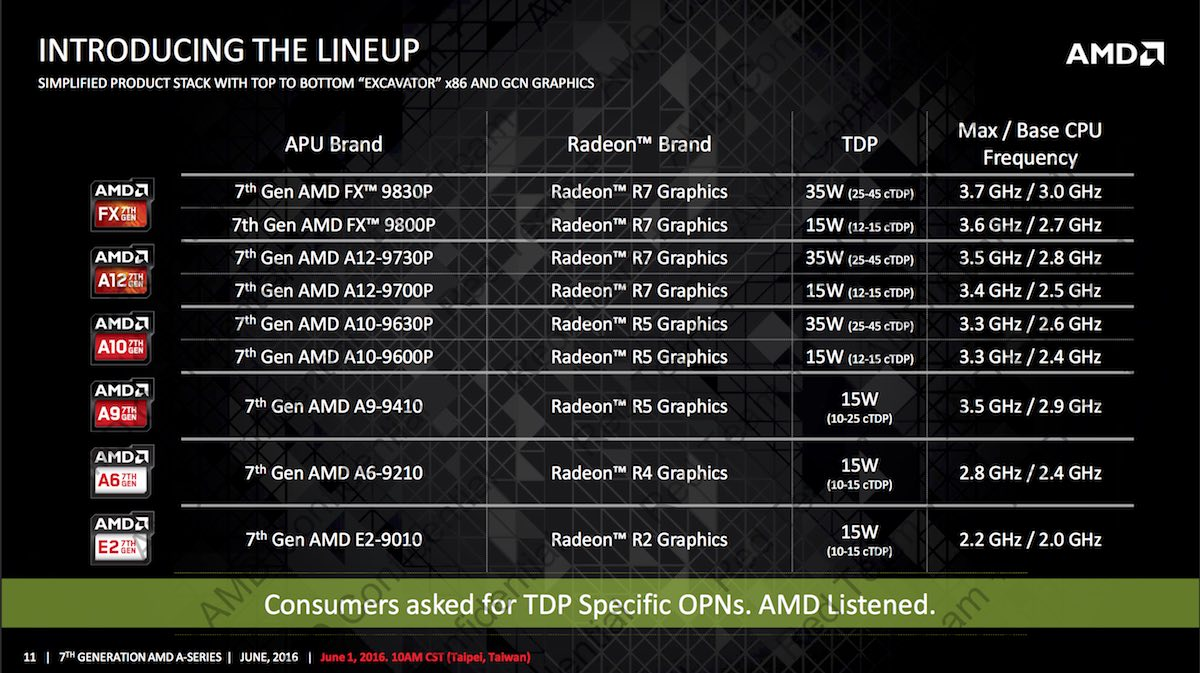 AMD APU Slides (4)