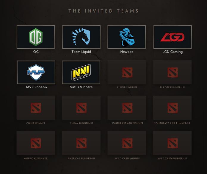 Dota-2-The-Internationals-Invited-Teams