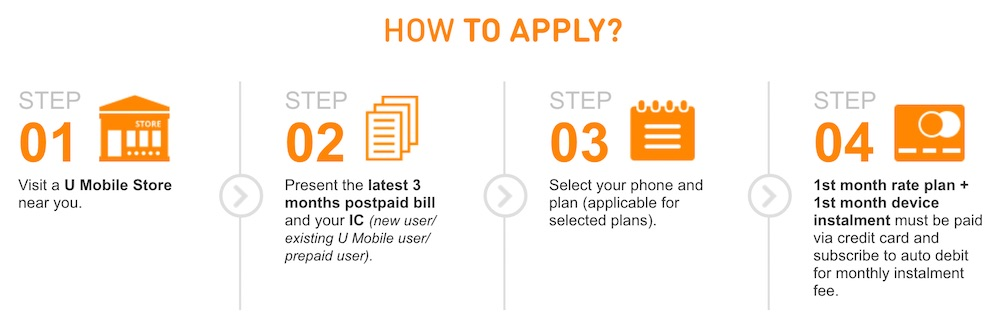 How to Apply for U Mobile UPackage