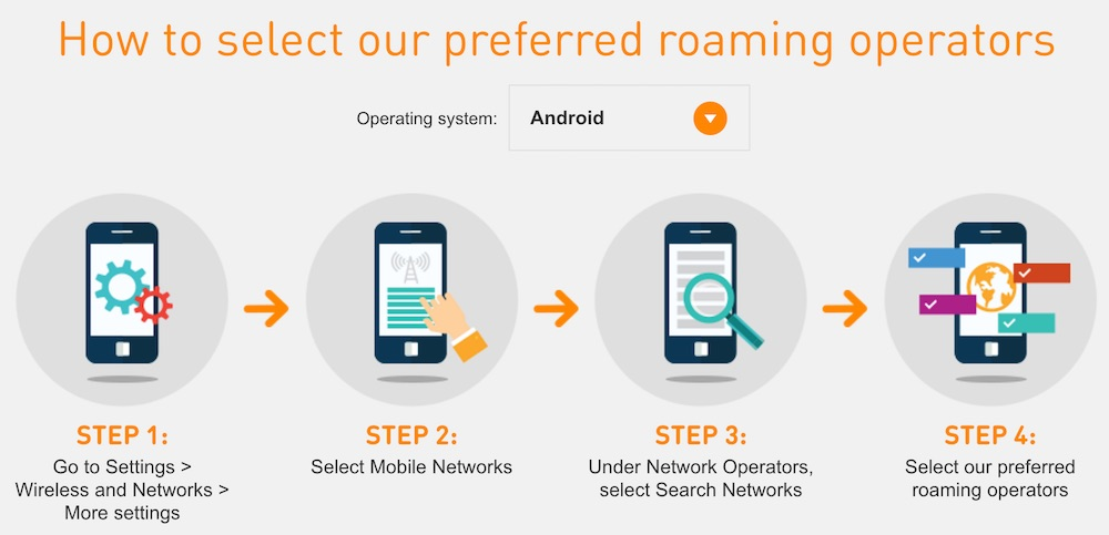 How to select our preferred roaming operators on Android