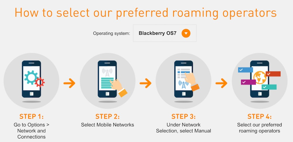 How to select our preferred roaming operators on BB OS7