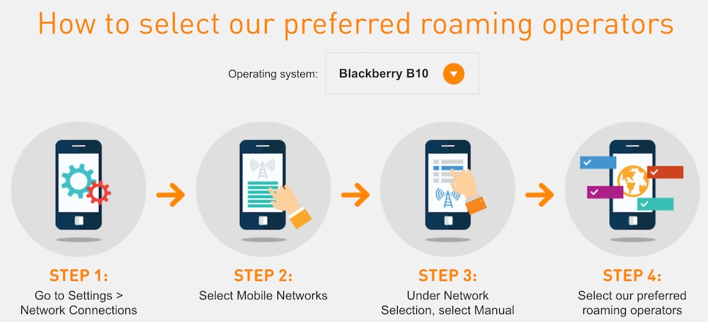 How to select our preferred roaming operators on BB10