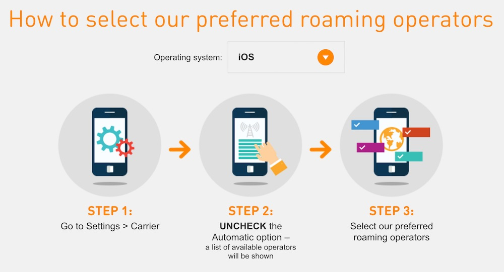 How to select our preferred roaming operators on iOS