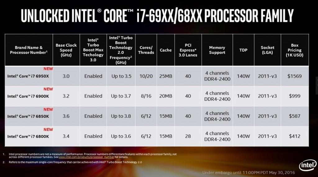 Intel Broadwell-E 2016 13