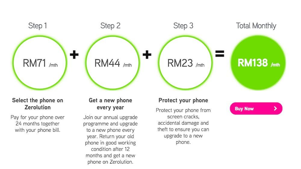 Maxis Huawei P9 Zerolution Price