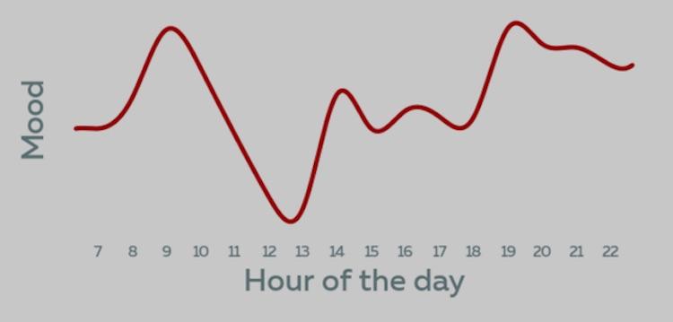 Pebble Happiness App Mood Tracker