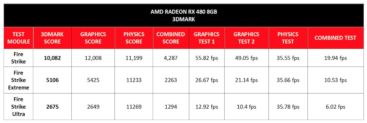 RX 480 BenchScreen Shot 2016-06-29 at 7.02.24 PM