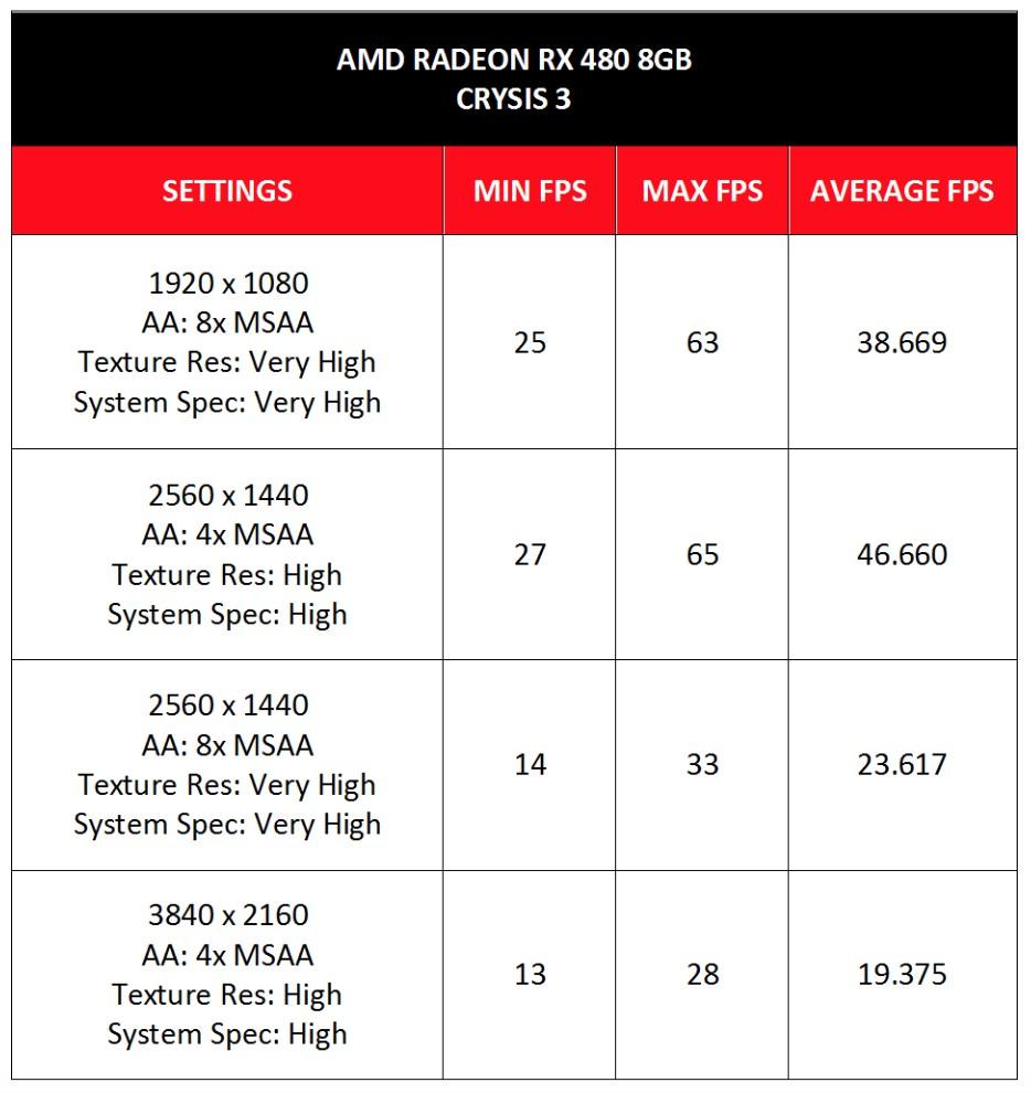 RX 480 BenchScreen Shot 2016-06-29 at 7.09.45 PM
